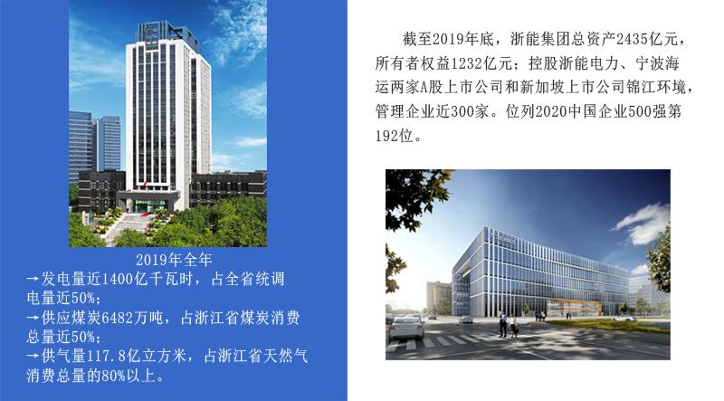 浙江省能源集团有限公司招聘公告
